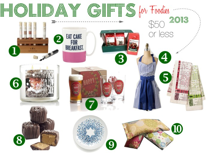 Holiday Gifts for Foodies 2013